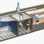 Устройство системы вентиляции частного дома