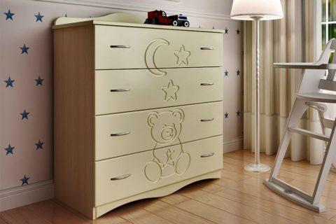 Мебель в детскую — комоды