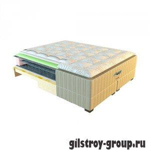 Матрас American Dream Franklin, 200x90, пружинный блок
