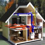 Товары для ремонта — отопление, электрика, сантехника, радиаторы, кондиционеры