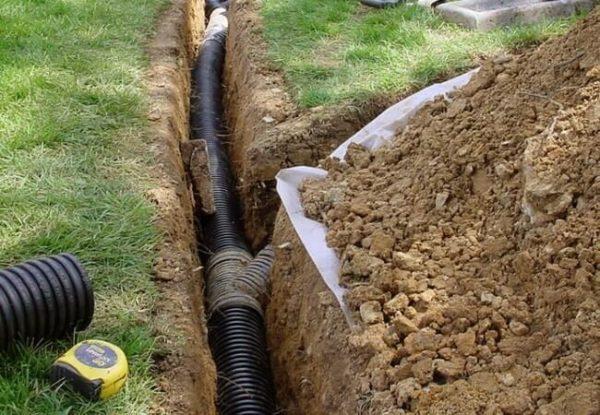 Системы отопления и водоснабжения. ACO системы дренажа и водоотвода