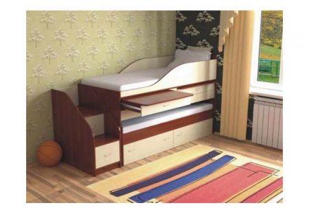 Как выбрать себе лучшую мебель?