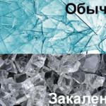 «Технопарк» — обработка стекла и зеркал в Москве и Московской области