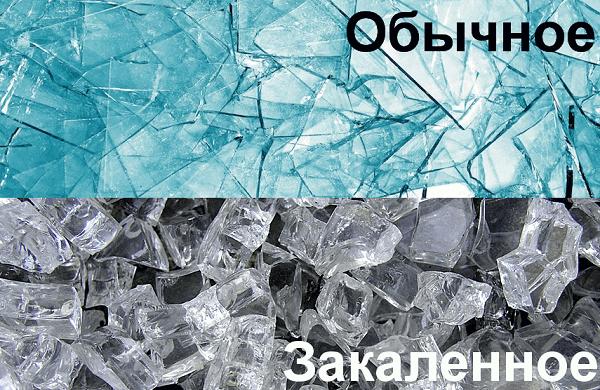 «Технопарк» - обработка стекла и зеркал в Москве и Московской области